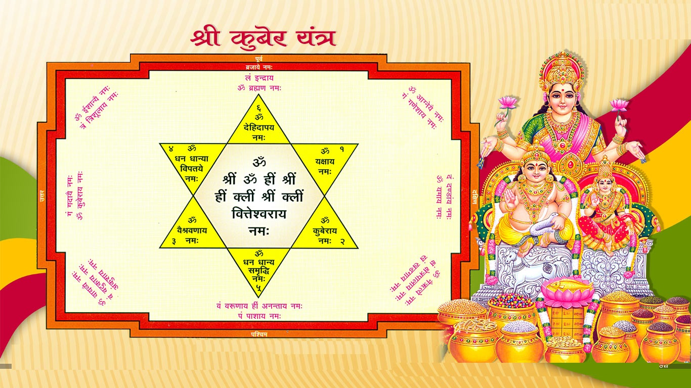 Kuber Yantra With Mantra Wallpaper